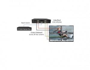 VideoPlex 4 Video Wall Controller Rental